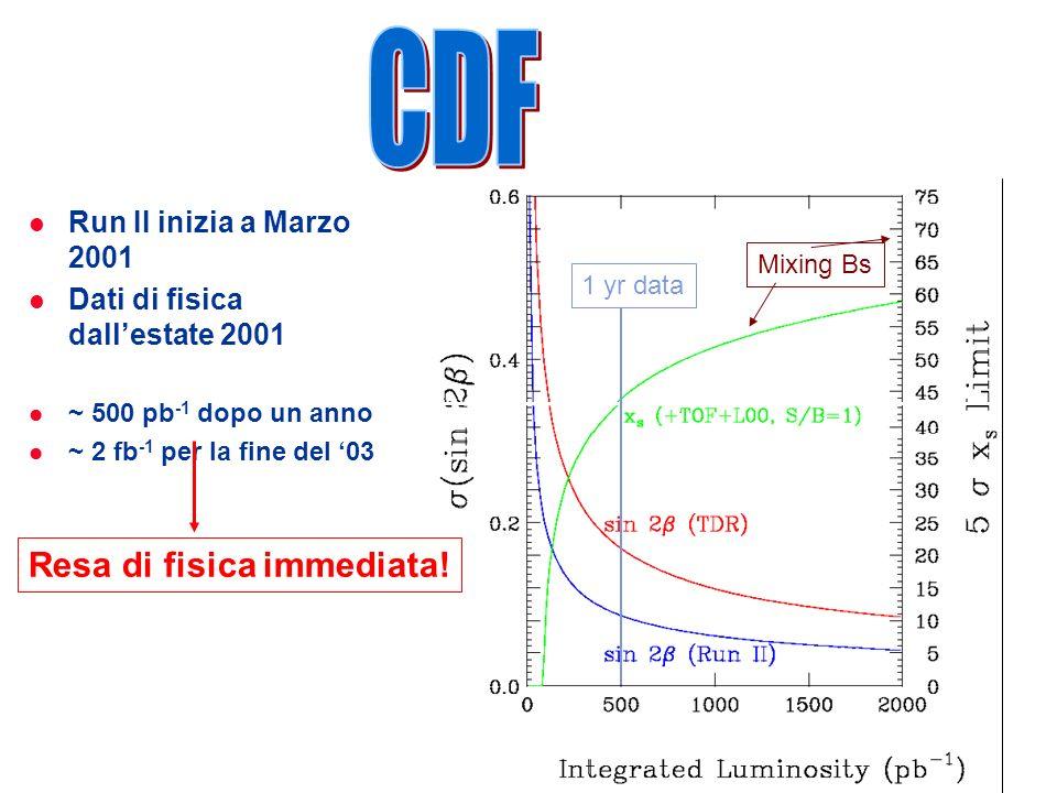 CDF Resa di fisica immediata! Run II inizia a Marzo 2001