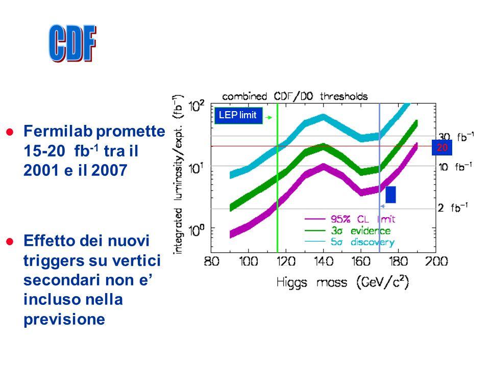 CDF Fermilab promette 15-20 fb-1 tra il 2001 e il 2007
