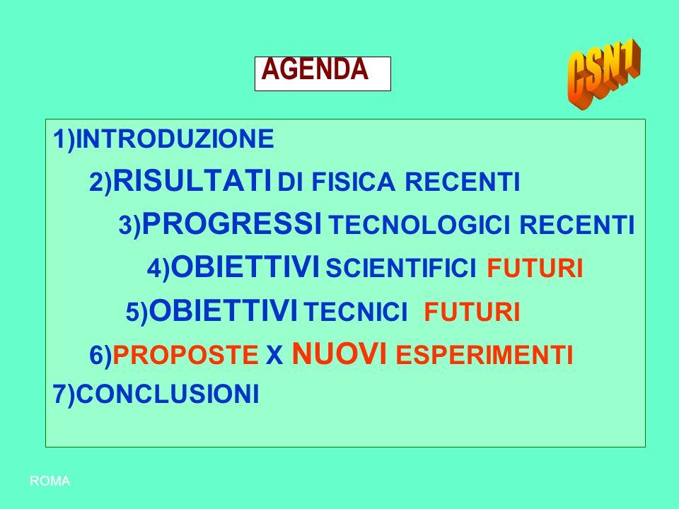 CSN1 AGENDA 1)INTRODUZIONE 2)RISULTATI DI FISICA RECENTI
