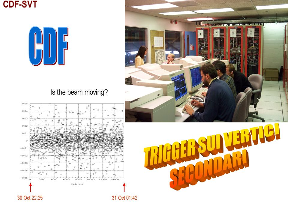 CDF-SVT CDF TRIGGER SUI VERTICI SECONDARI ROMA