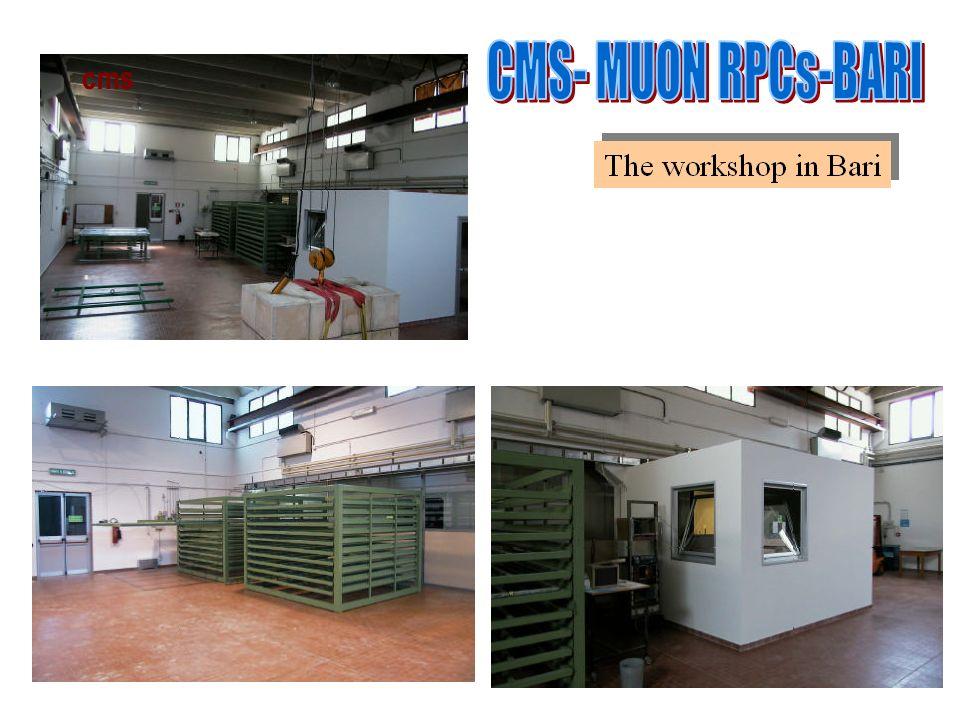CMS- MUON RPCs-BARI cms ROMA