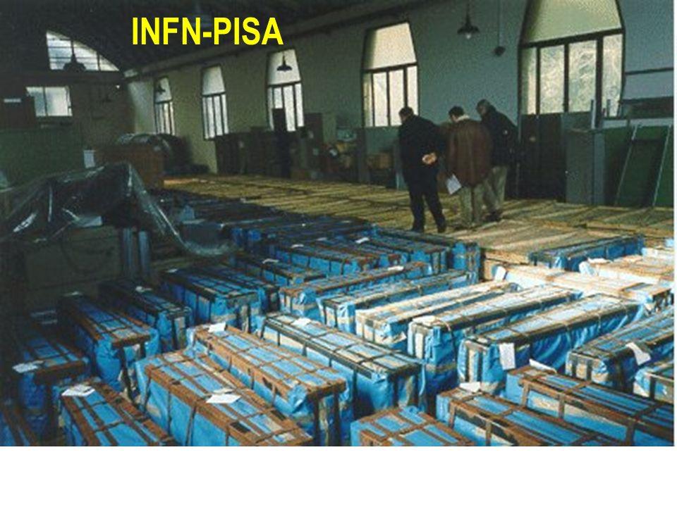 INFN-PISA ROMA