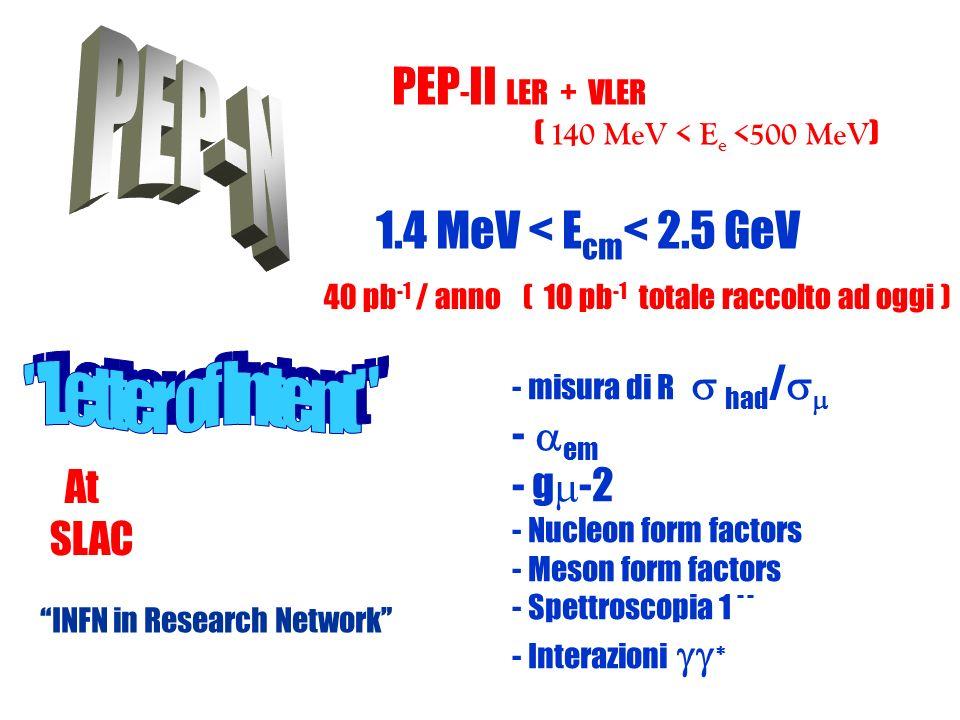 PEP-N Letter of Intent PEP-II LER + VLER