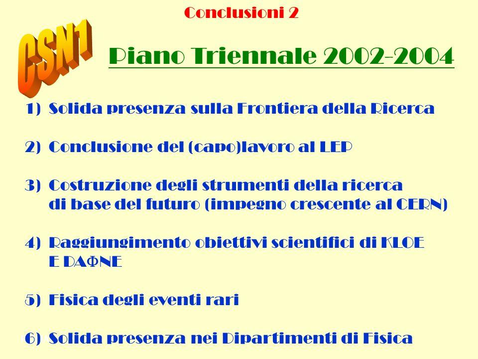 CSN1 Piano Triennale 2002-2004 Conclusioni 2
