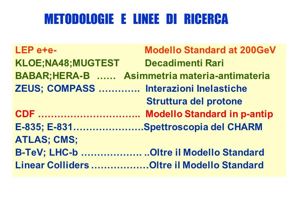 METODOLOGIE E LINEE DI RICERCA