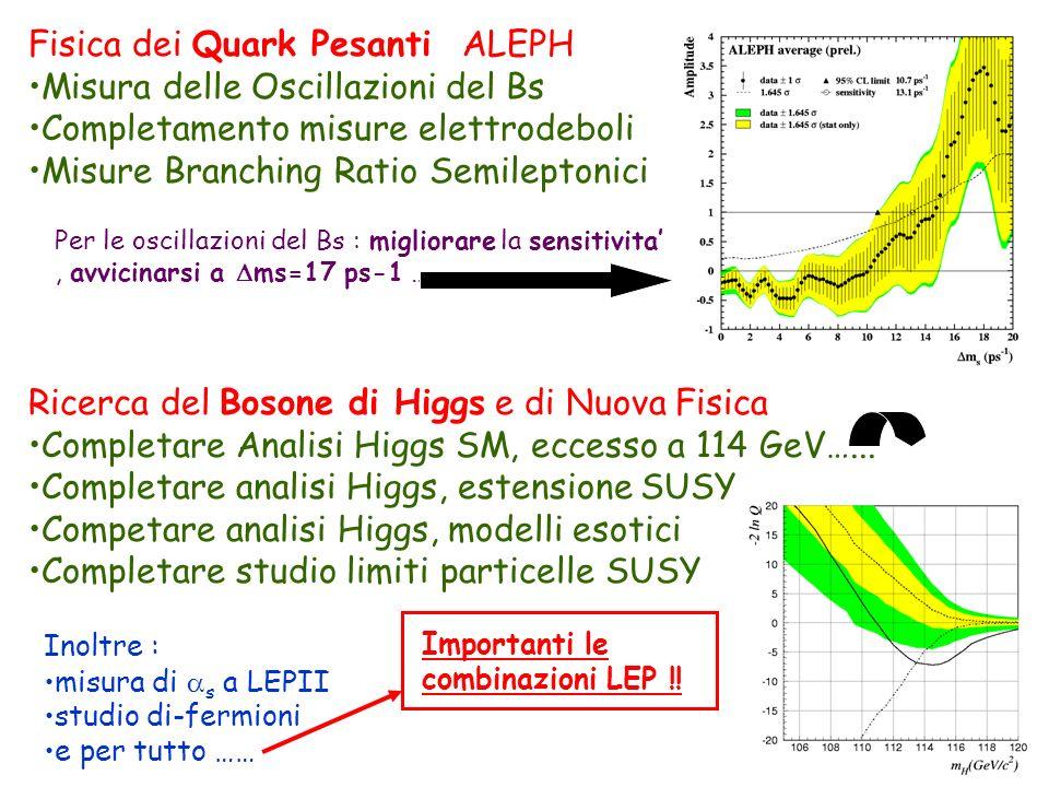 Fisica dei Quark Pesanti ALEPH Misura delle Oscillazioni del Bs