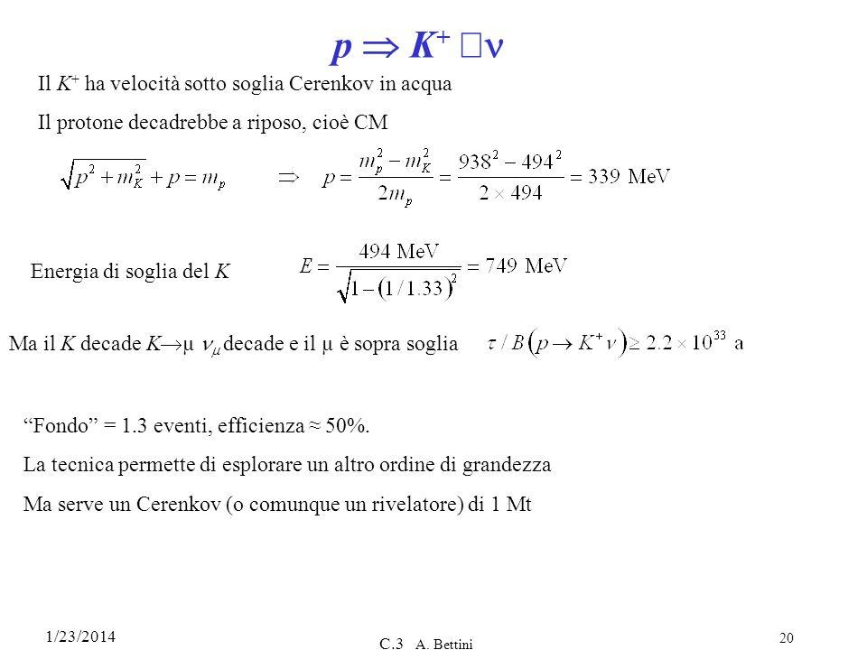 p  K+ ≠n Il K+ ha velocità sotto soglia Cerenkov in acqua
