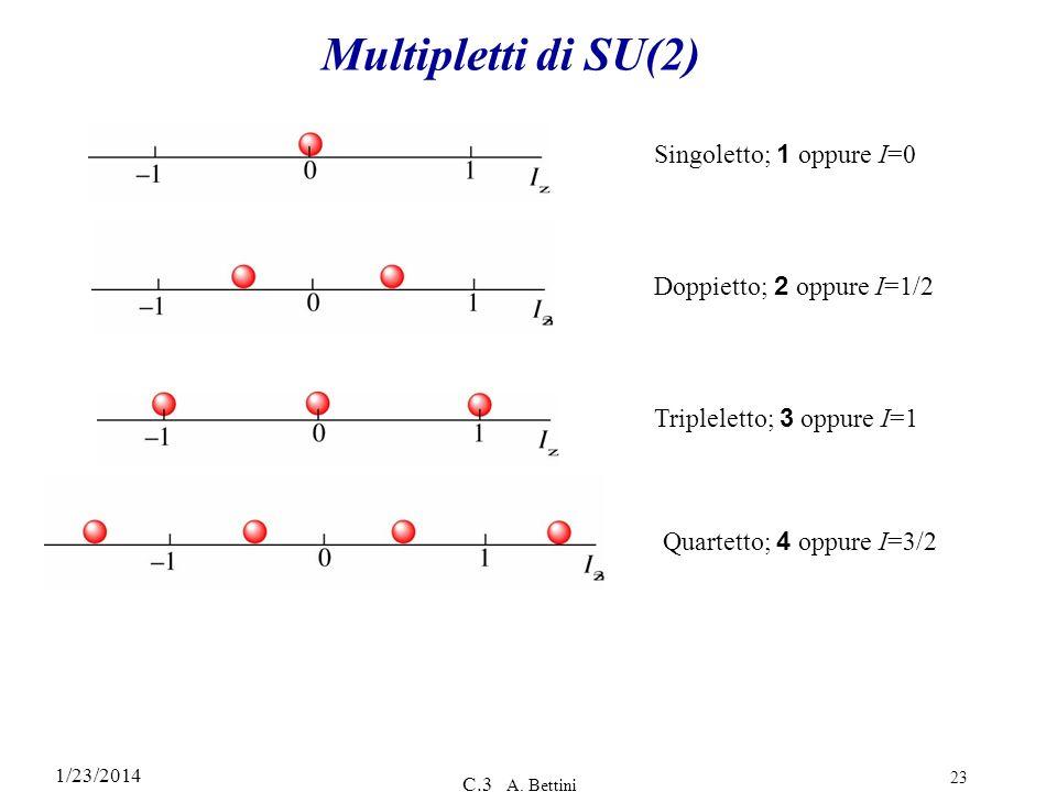 Multipletti di SU(2) Singoletto; 1 oppure I=0