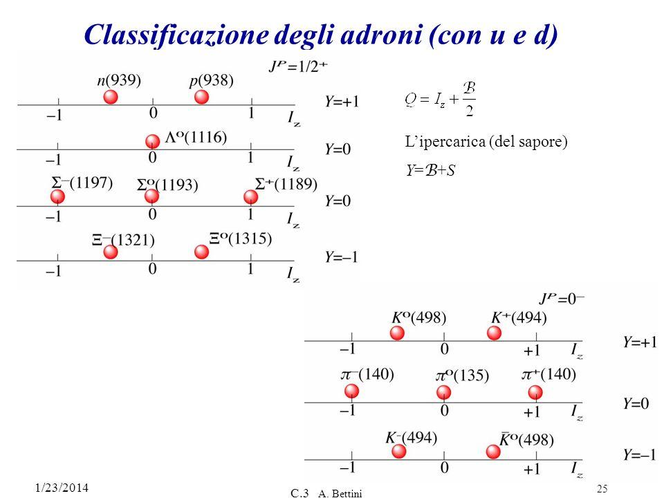 Classificazione degli adroni (con u e d)