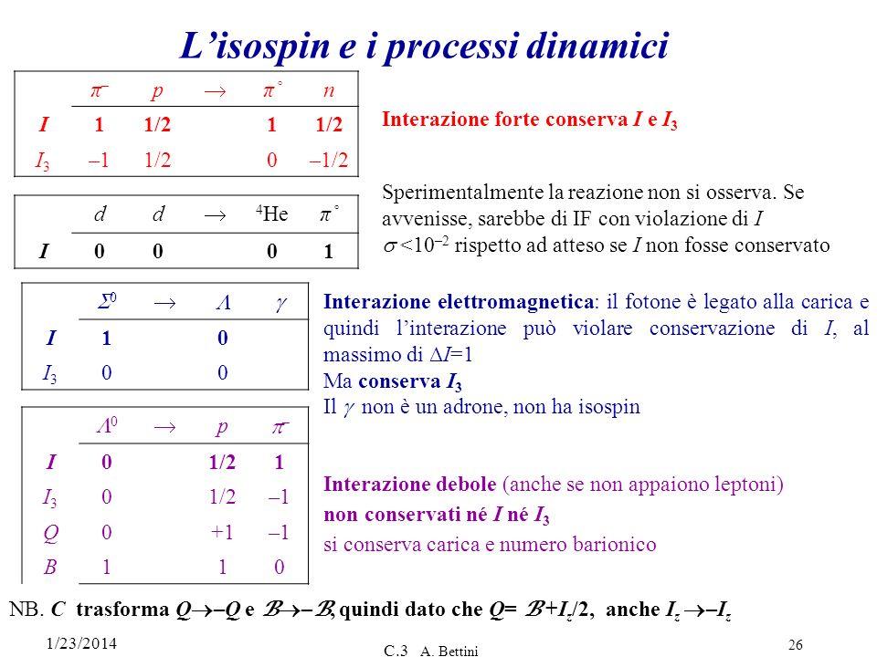 L'isospin e i processi dinamici