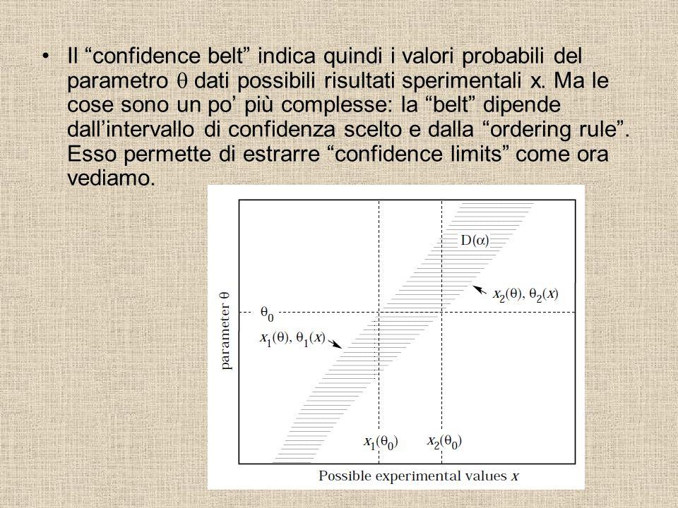 Il confidence belt indica quindi i valori probabili del parametro q dati possibili risultati sperimentali x.