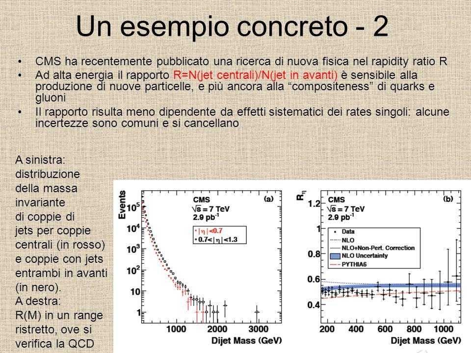 Un esempio concreto - 2 CMS ha recentemente pubblicato una ricerca di nuova fisica nel rapidity ratio R.