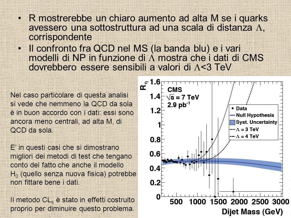 R mostrerebbe un chiaro aumento ad alta M se i quarks avessero una sottostruttura ad una scala di distanza L, corrispondente