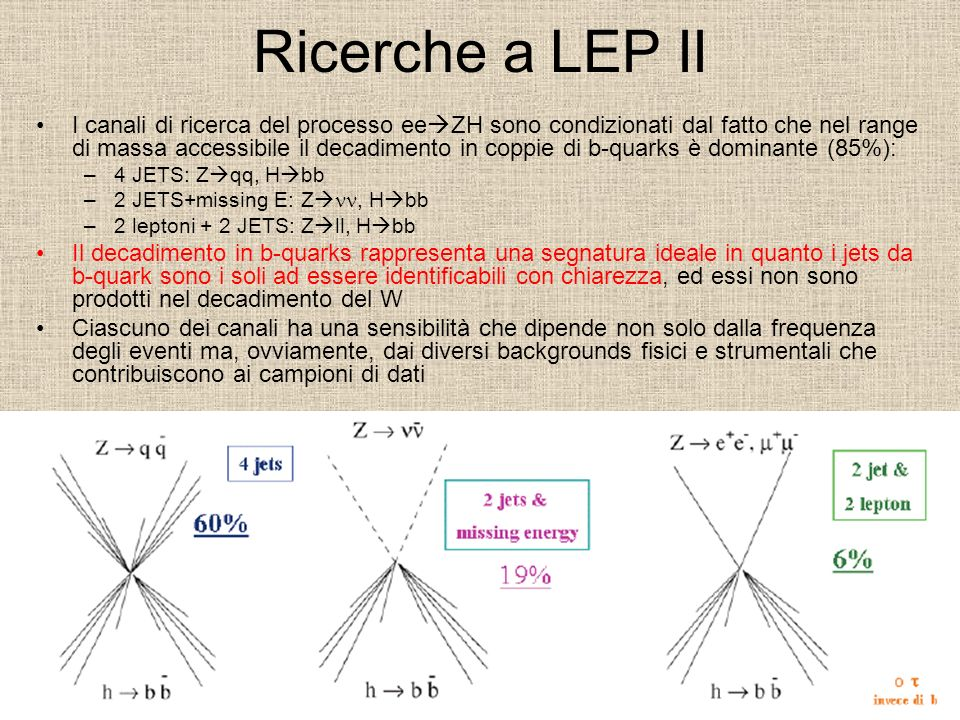 Ricerche a LEP II