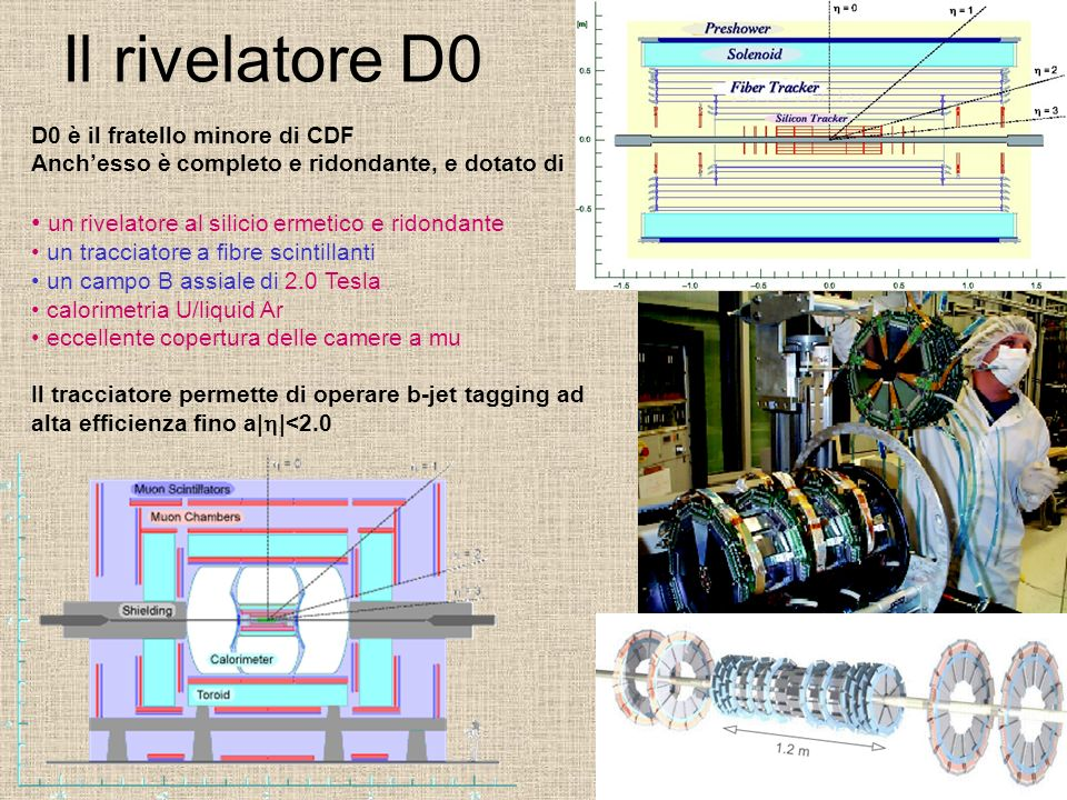 Il rivelatore D0 un rivelatore al silicio ermetico e ridondante