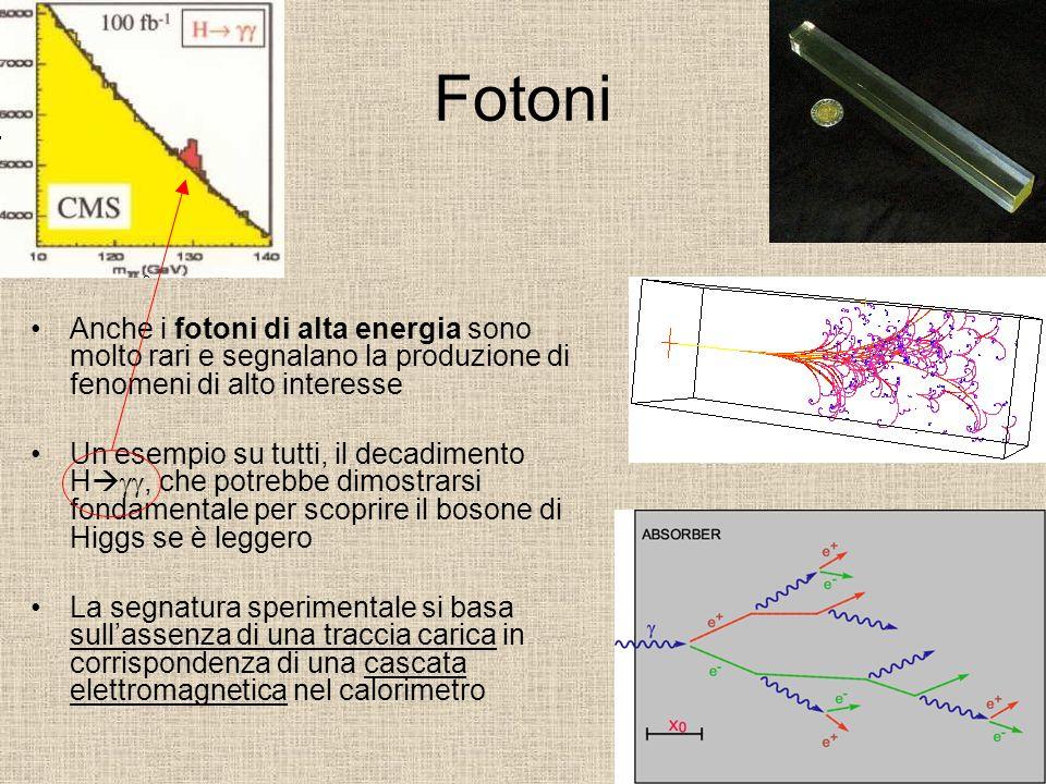 Fotoni Anche i fotoni di alta energia sono molto rari e segnalano la produzione di fenomeni di alto interesse.