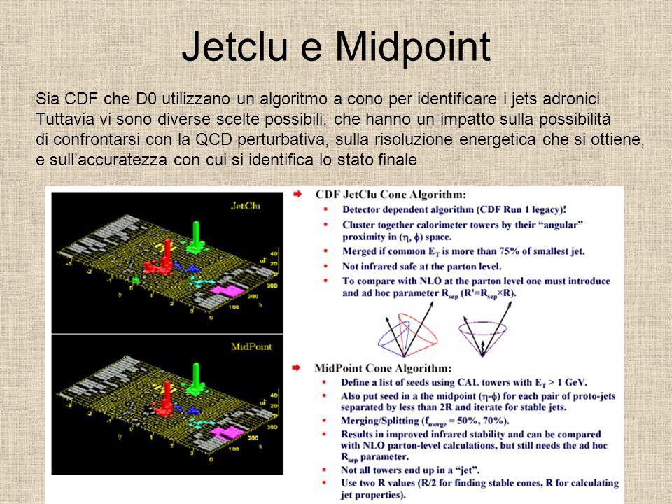 Jetclu e Midpoint Sia CDF che D0 utilizzano un algoritmo a cono per identificare i jets adronici.