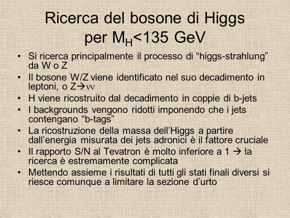 Ricerca del bosone di Higgs per MH<135 GeV