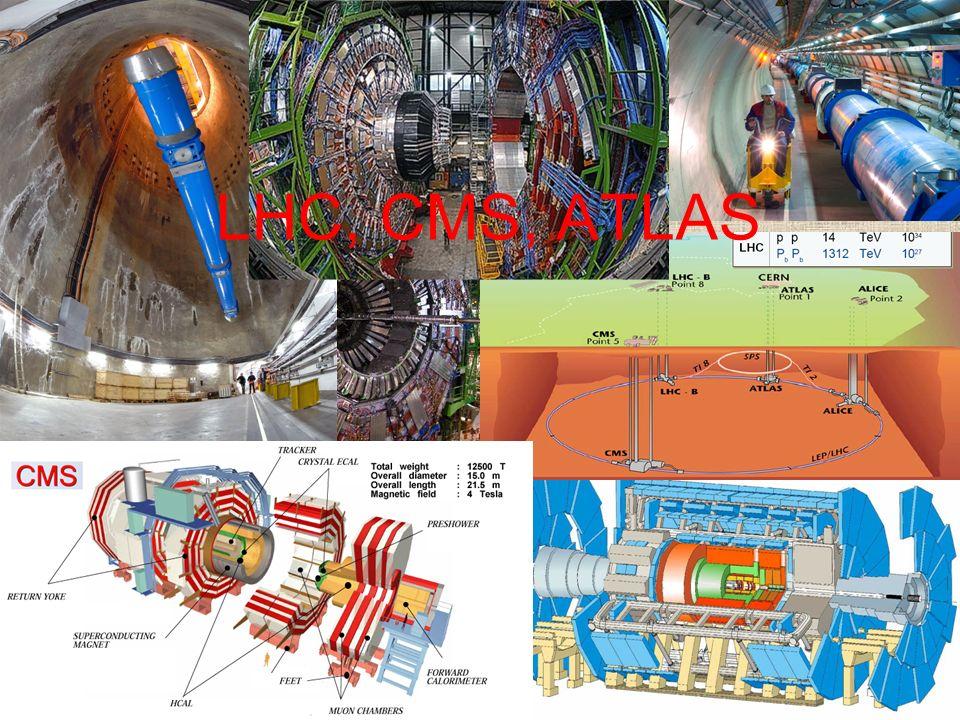 LHC, CMS, ATLAS