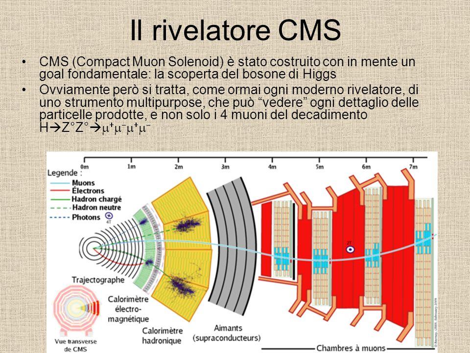 Il rivelatore CMS CMS (Compact Muon Solenoid) è stato costruito con in mente un goal fondamentale: la scoperta del bosone di Higgs.