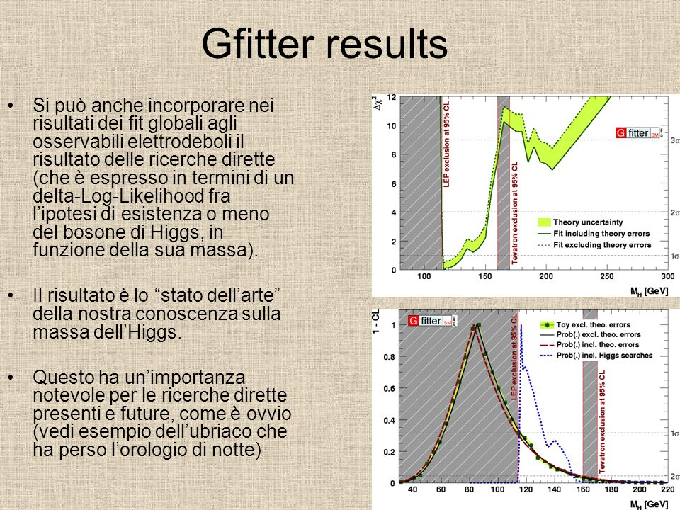 Gfitter results