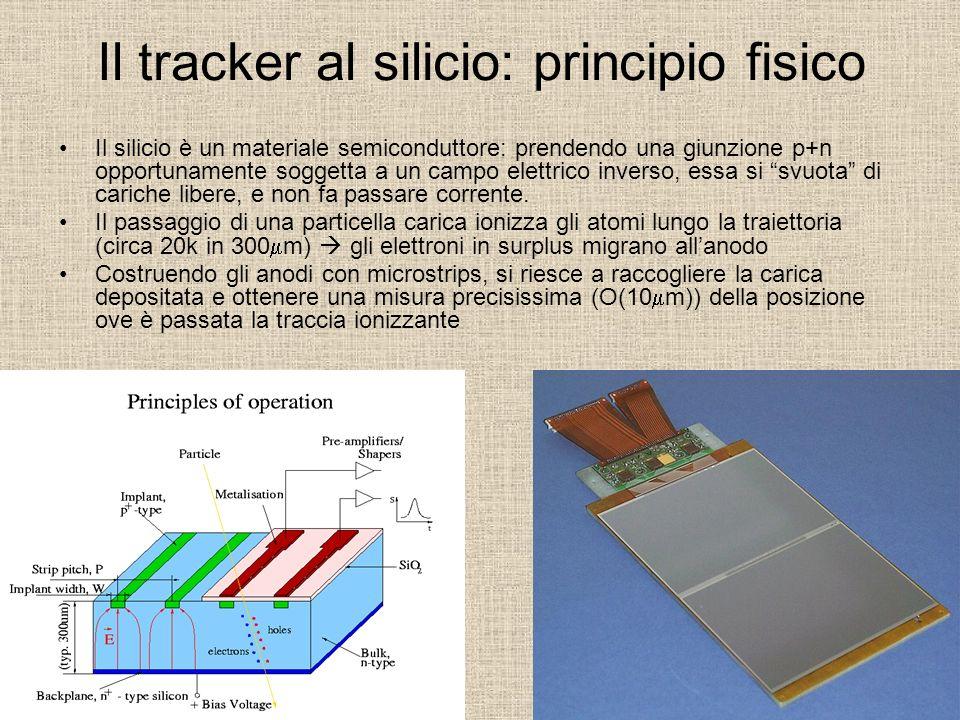 Il tracker al silicio: principio fisico
