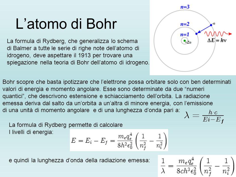 L'atomo di Bohr La formula di Rydberg, che generalizza lo schema