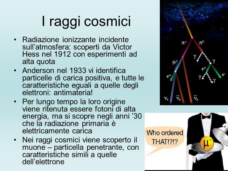 I raggi cosmiciRadiazione ionizzante incidente sull'atmosfera: scoperti da Victor Hess nel 1912 con esperimenti ad alta quota.