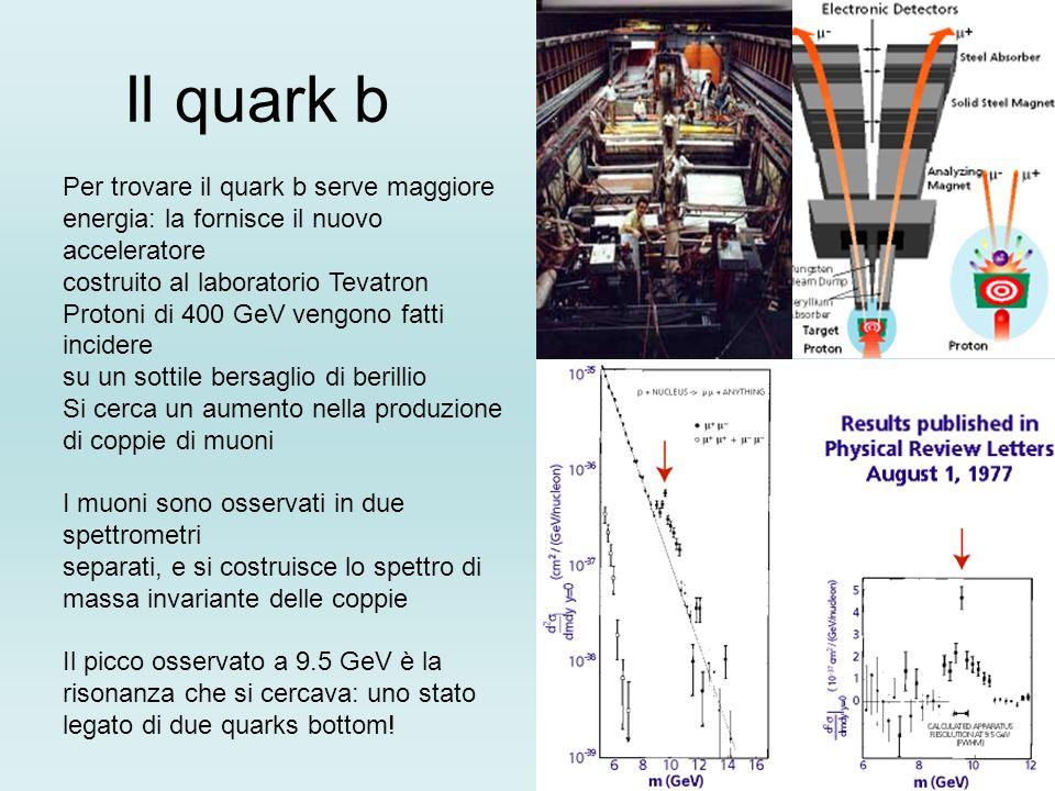 Il quark b Per trovare il quark b serve maggiore