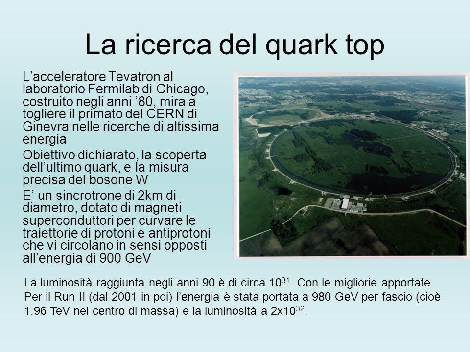 La ricerca del quark top