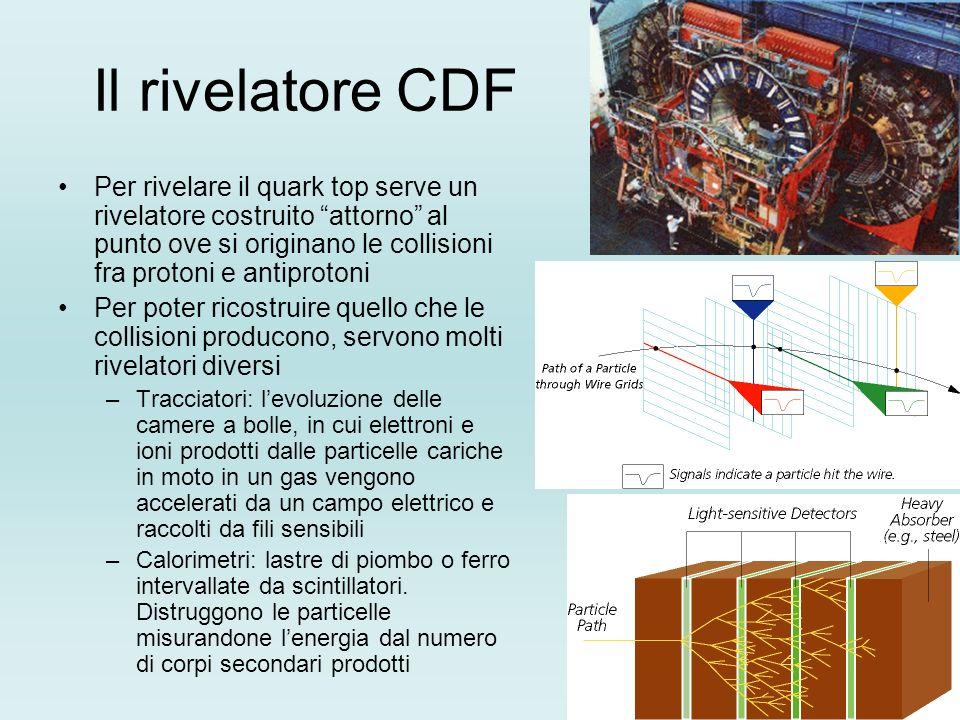 Il rivelatore CDFPer rivelare il quark top serve un rivelatore costruito attorno al punto ove si originano le collisioni fra protoni e antiprotoni.