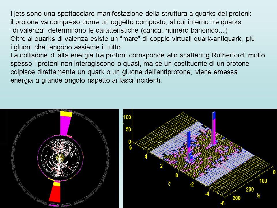 I jets sono una spettacolare manifestazione della struttura a quarks dei protoni: