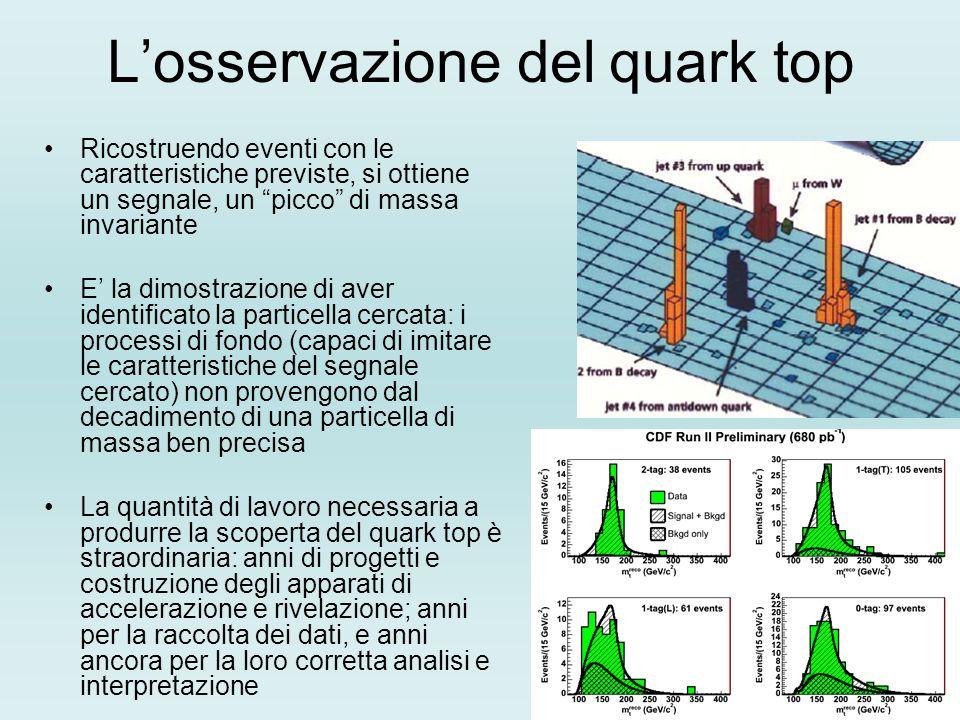 L'osservazione del quark top