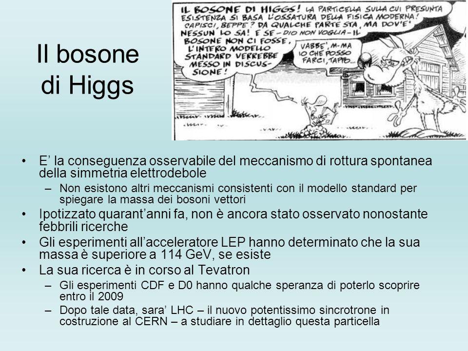Il bosone di Higgs E' la conseguenza osservabile del meccanismo di rottura spontanea della simmetria elettrodebole.