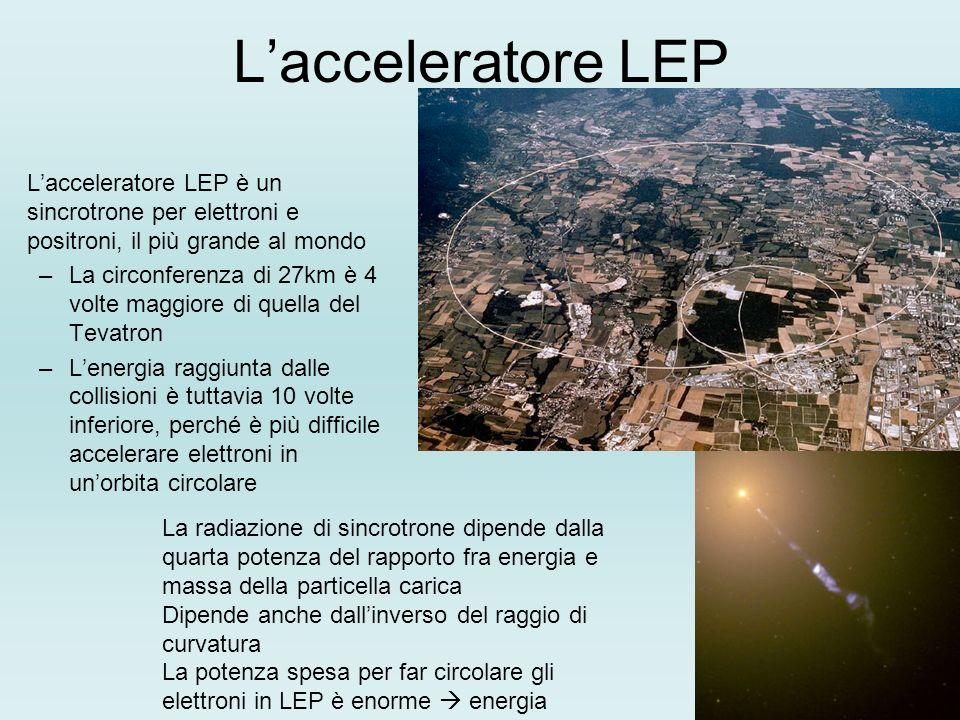 L'acceleratore LEP L'acceleratore LEP è un sincrotrone per elettroni e positroni, il più grande al mondo.