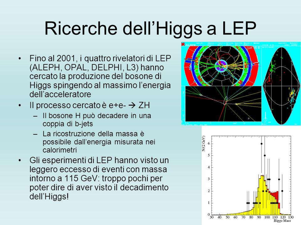 Ricerche dell'Higgs a LEP