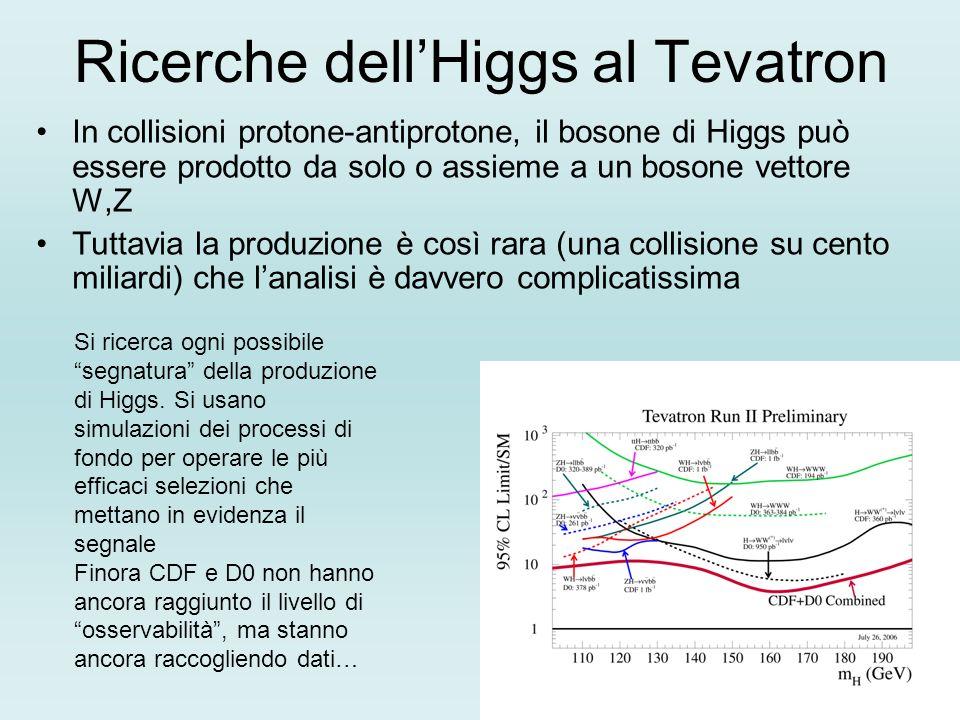 Ricerche dell'Higgs al Tevatron