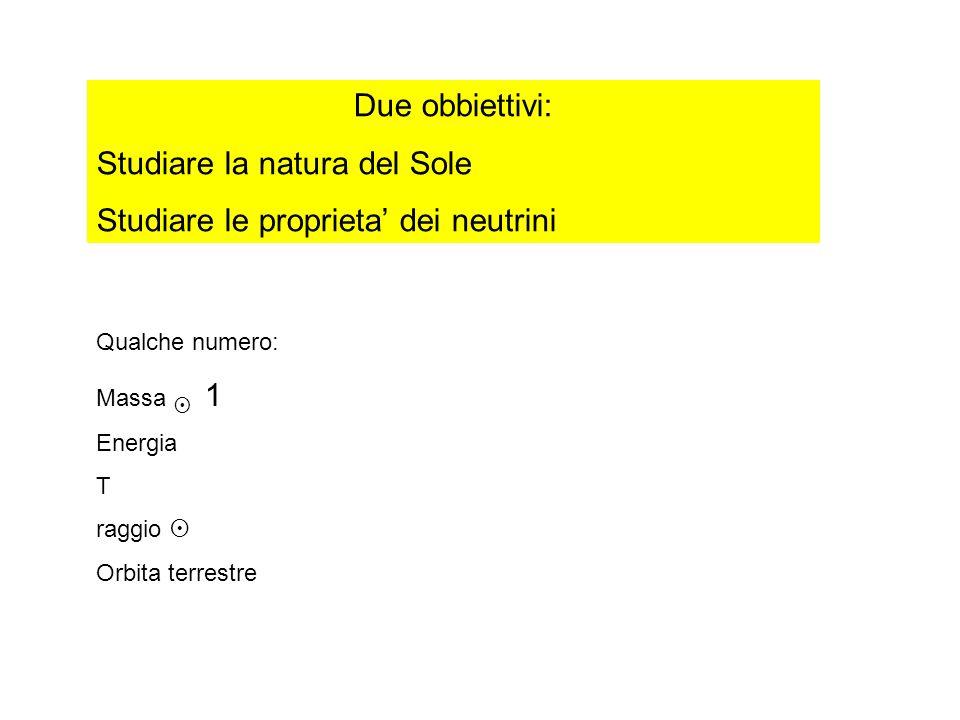 Studiare la natura del Sole Studiare le proprieta' dei neutrini