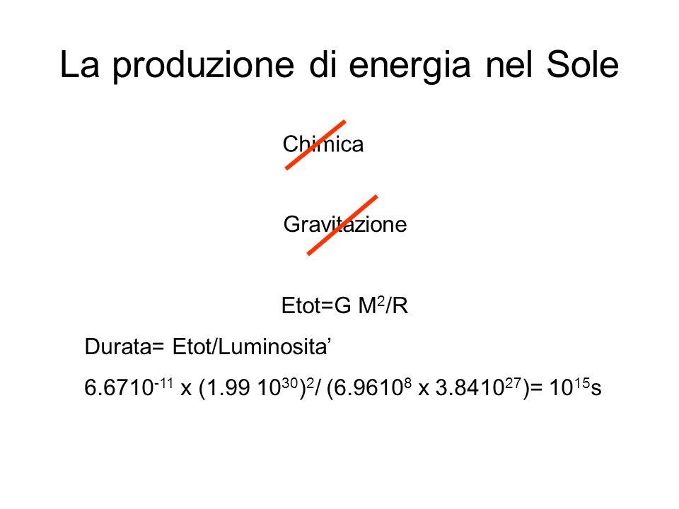 La produzione di energia nel Sole