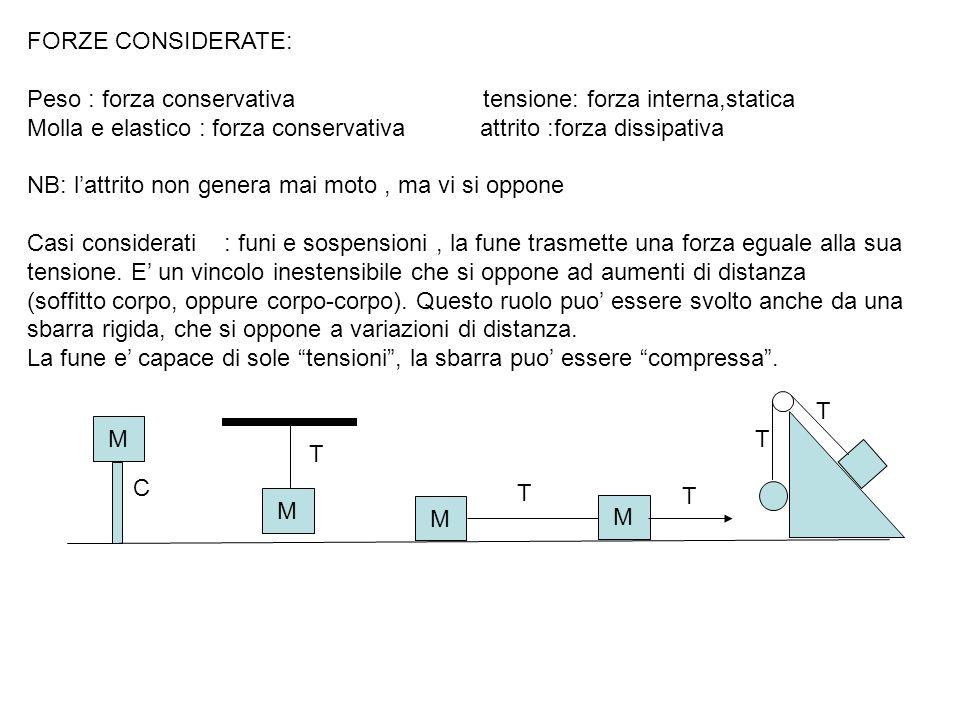 FORZE CONSIDERATE: Peso : forza conservativa tensione: forza interna,statica.