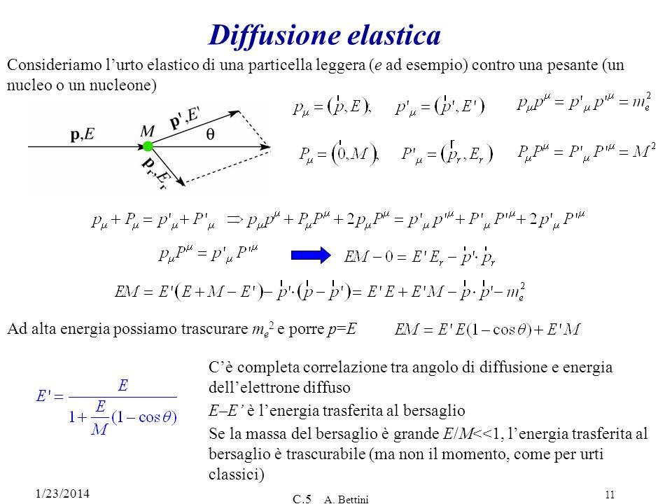 Diffusione elastica Consideriamo l'urto elastico di una particella leggera (e ad esempio) contro una pesante (un nucleo o un nucleone)