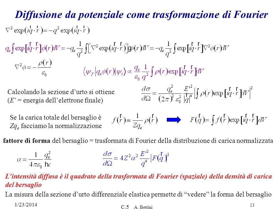 Diffusione da potenziale come trasformazione di Fourier