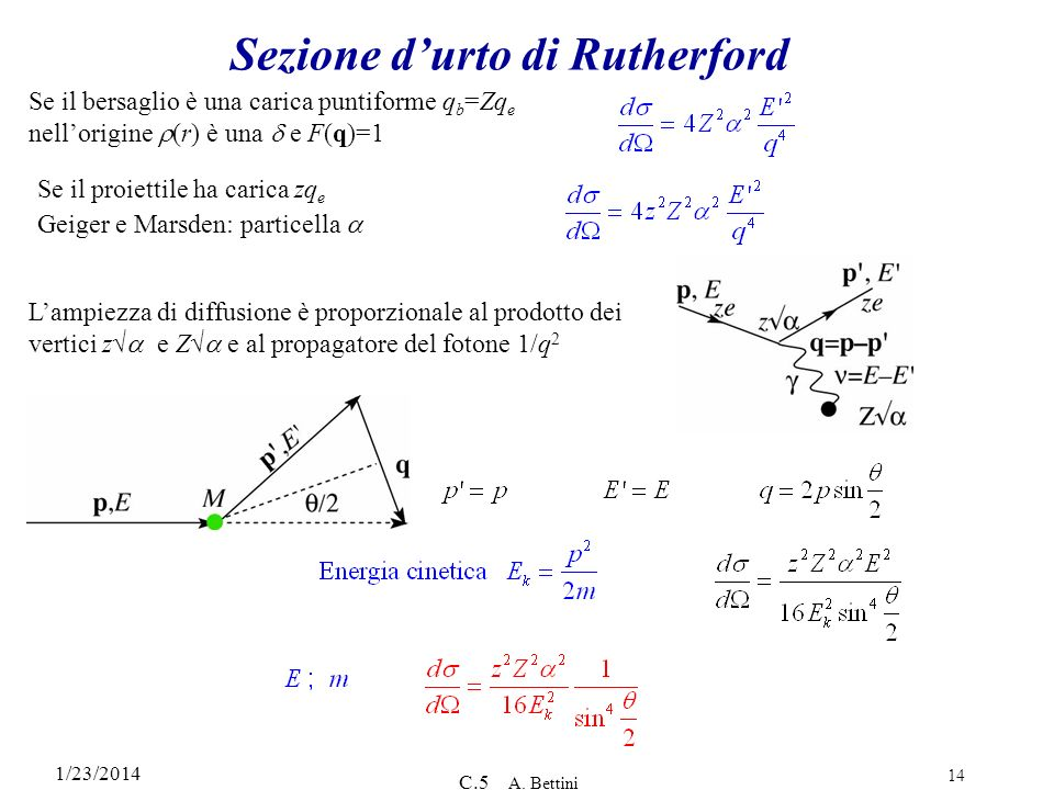 Sezione d'urto di Rutherford