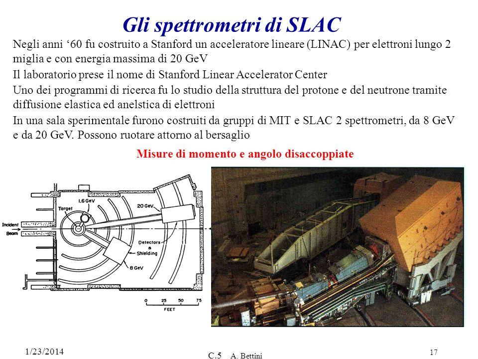 Gli spettrometri di SLAC