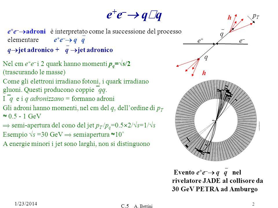 e+e– q≠q pT. e+ e– q. ≠q. h. e+e–adroni è interpretato come la successione del processo elementare e+e– q≠q.