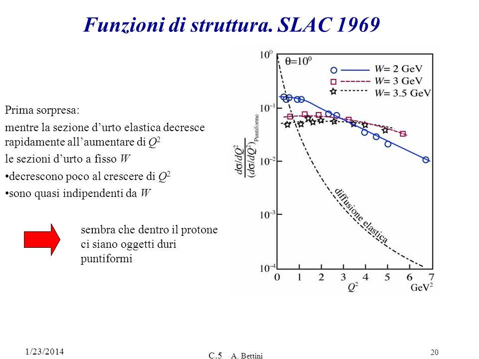 Funzioni di struttura. SLAC 1969