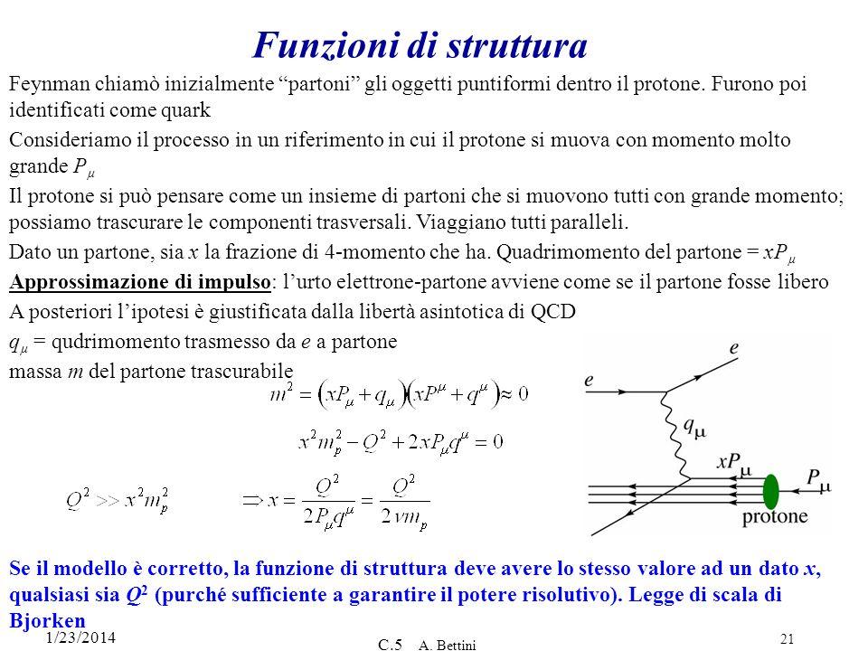 Funzioni di struttura Feynman chiamò inizialmente partoni gli oggetti puntiformi dentro il protone. Furono poi identificati come quark.