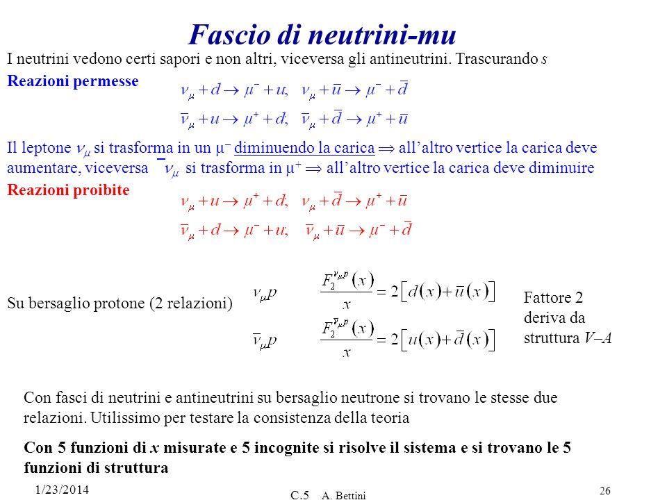 Fascio di neutrini-mu I neutrini vedono certi sapori e non altri, viceversa gli antineutrini. Trascurando s.