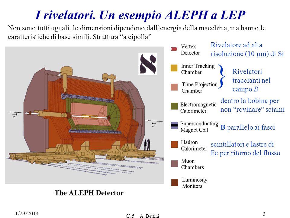 I rivelatori. Un esempio ALEPH a LEP