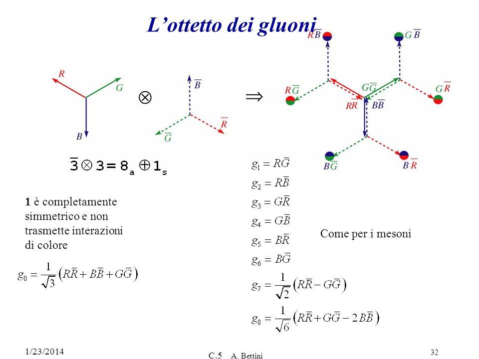 L'ottetto dei gluoni 1 è completamente simmetrico e non trasmette interazioni di colore. Come per i mesoni.